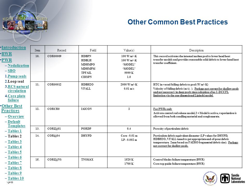 Vg# 56 Other Common Best Practices ItemRecordFieldValue(s)Description 10.COR00009HDBPN HDBLH MDHMPO MDHMPM TPFAIL CDISPN 100 W/m 2 -K 'MODEL' 9999 K 1