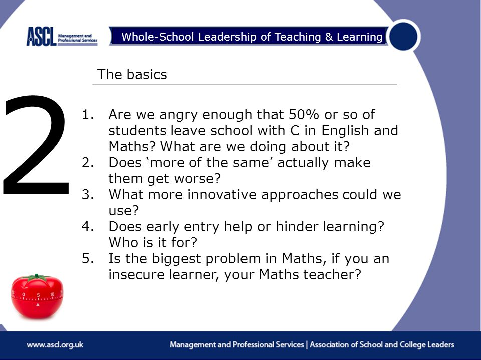 Raising Your Game Whole-School Leadership of Teaching & Learning 2 1.Are we angry enough that 50% or so of students leave school with C in English and Maths.