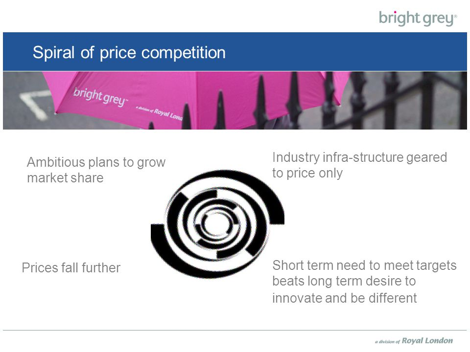 Spiral of price competition Short term need to meet targets beats long term desire to innovate and be different Prices fall further Ambitious plans to grow market share Industry infra-structure geared to price only