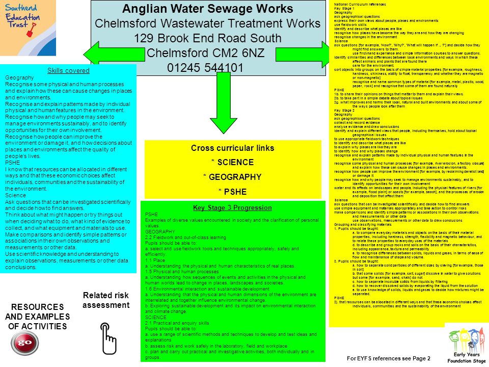 Anglian Water Sewage Works Chelmsford Wastewater Treatment Works 129 Brook End Road South Chelmsford CM2 6NZ 01245 544101 Cross curricular links * SCI
