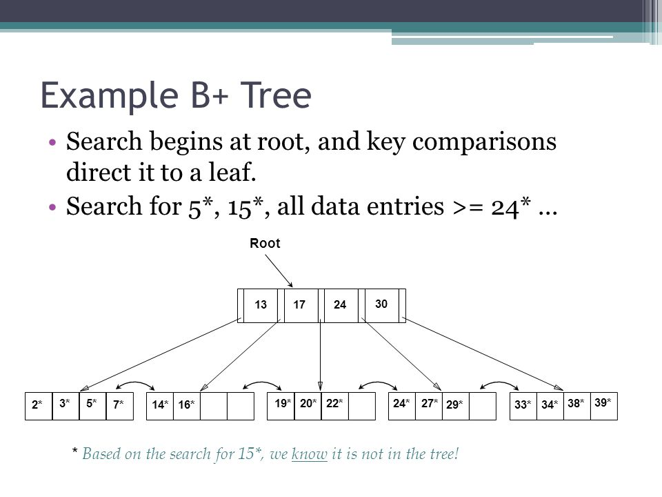 Example B+ Tree Search begins at root, and key comparisons direct it to a leaf. Search for 5*, 15*, all data entries >= 24*... * Based on the search f
