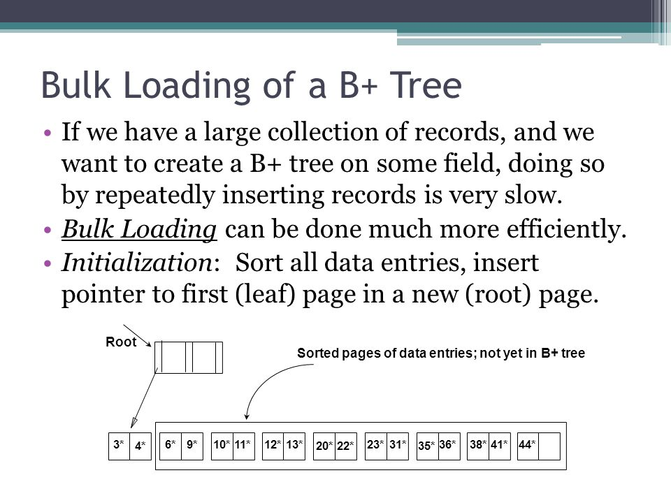 Bulk Loading of a B+ Tree If we have a large collection of records, and we want to create a B+ tree on some field, doing so by repeatedly inserting re