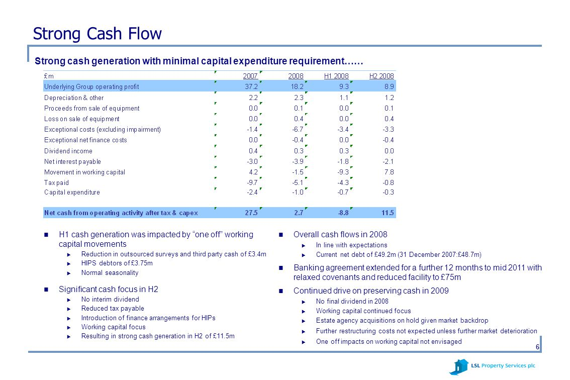 6 Strong Cash Flow Strong cash generation with minimal capital expenditure requirement…… H1 cash generation was impacted by one off working capital movements  Reduction in outsourced surveys and third party cash of £3.4m  HIPS debtors of £3.75m  Normal seasonality Significant cash focus in H2  No interim dividend  Reduced tax payable  Introduction of finance arrangements for HIPs  Working capital focus  Resulting in strong cash generation in H2 of £11.5m Overall cash flows in 2008  In line with expectations  Current net debt of £49.2m (31 December 2007:£48.7m) Banking agreement extended for a further 12 months to mid 2011 with relaxed covenants and reduced facility to £75m Continued drive on preserving cash in 2009  No final dividend in 2008  Working capital continued focus  Estate agency acquisitions on hold given market backdrop  Further restructuring costs not expected unless further market deterioration  One off impacts on working capital not envisaged