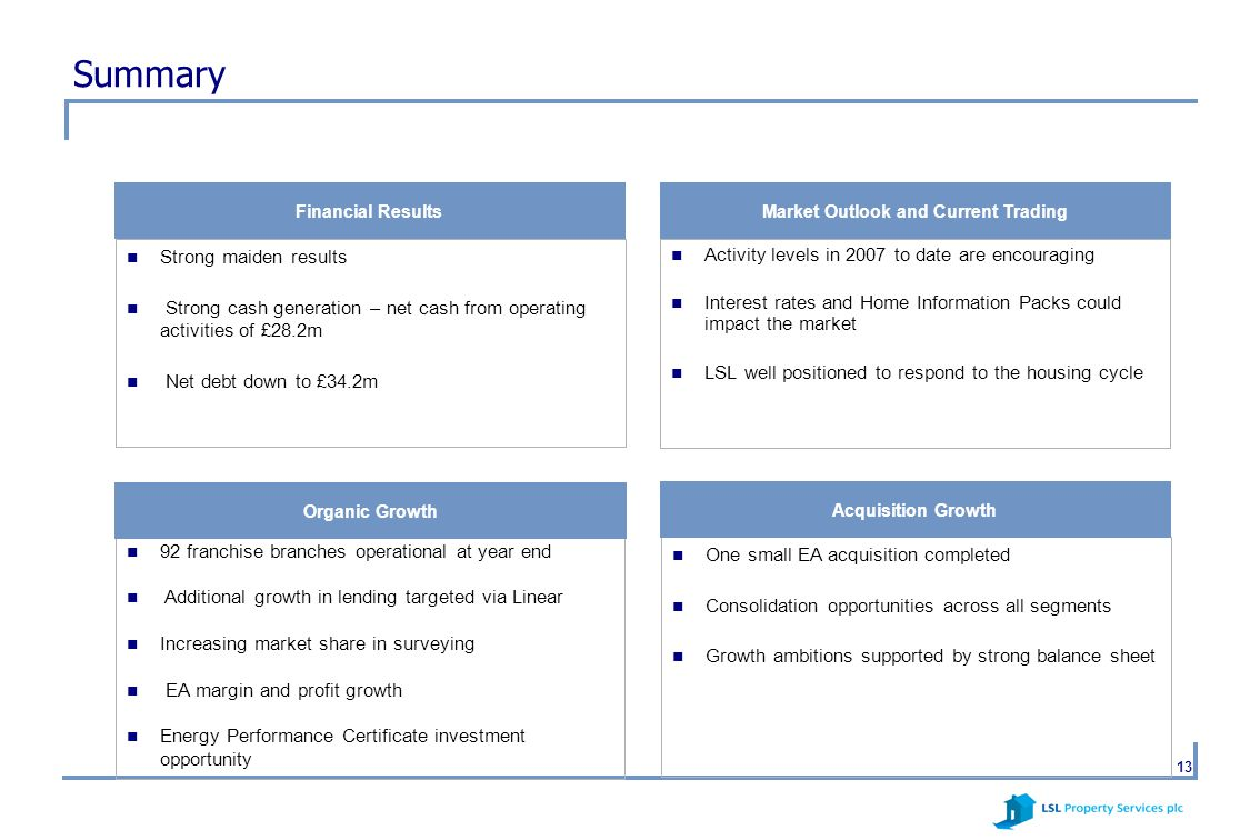 13 Summary Strong maiden results Strong cash generation – net cash from operating activities of £28.2m Net debt down to £34.2m Activity levels in 2007