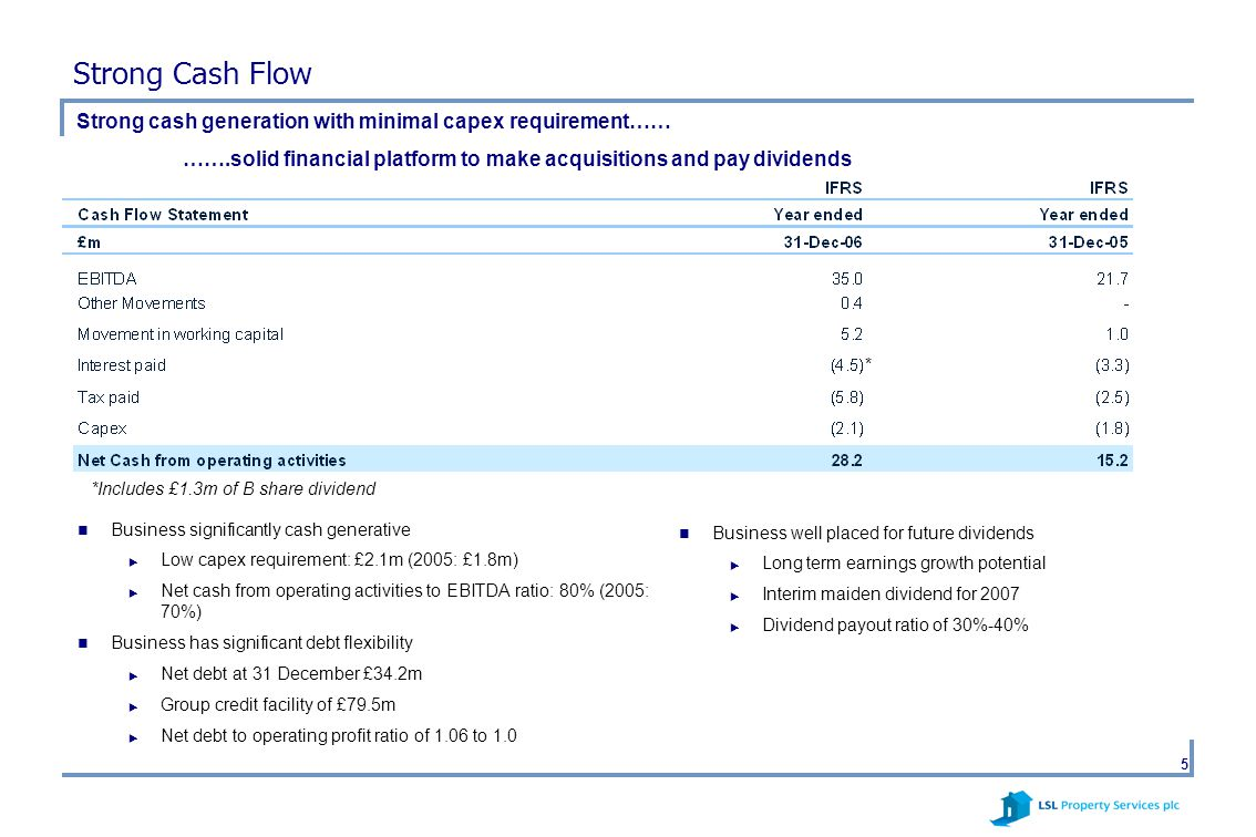 5 Strong Cash Flow Strong cash generation with minimal capex requirement…… …….solid financial platform to make acquisitions and pay dividends Business