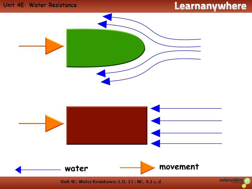Unit 4E: Water Resistance: L.O. 13 : NC. 4.2 c, d Unit 4E: Water Resistance water movement