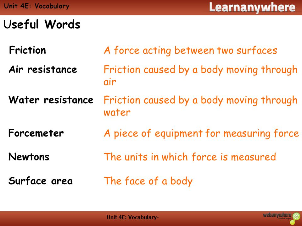Unit 4E: Vocabulary- Unit 4E: Vocabulary Useful Words A force acting between two surfaces Friction caused by a body moving through air Friction caused by a body moving through water A piece of equipment for measuring force The units in which force is measured The face of a body Friction Air resistance Water resistance Forcemeter Newtons Surface area