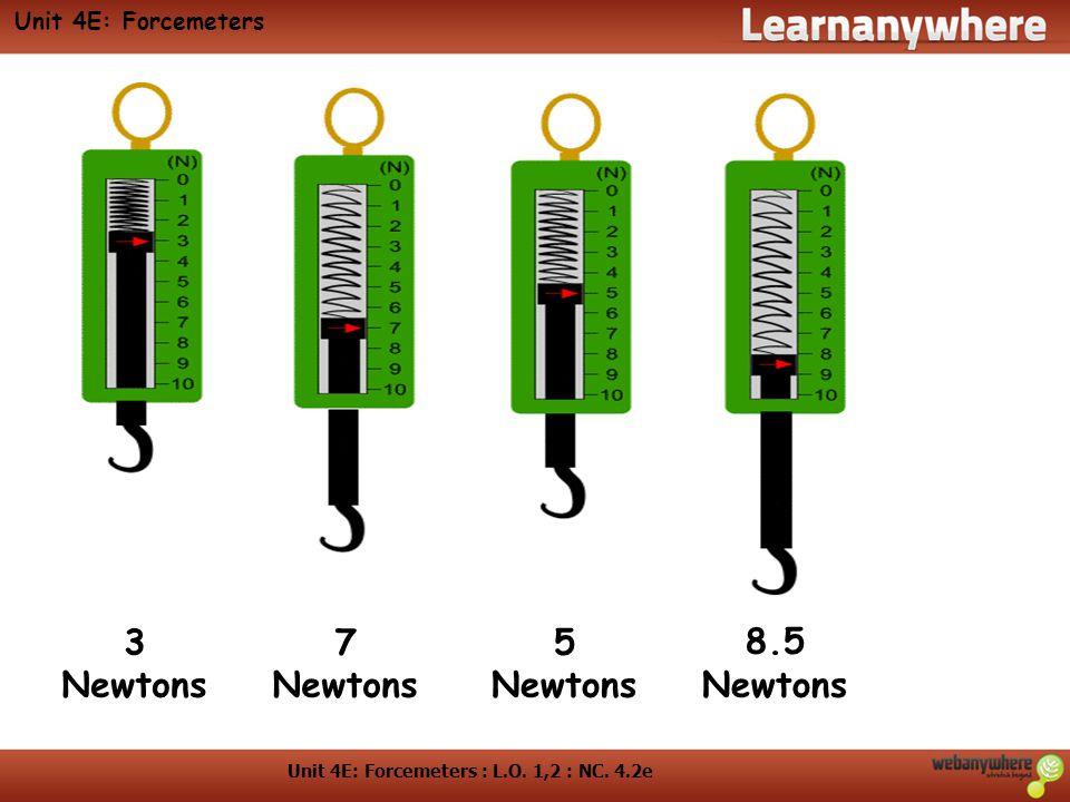 Unit 4E: Forcemeters : L.O. 1,2 : NC.