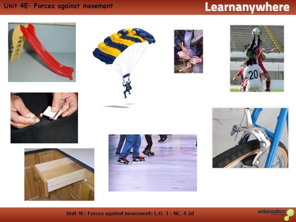 Unit 4E: Forces against movement: L.O. 3 : NC. 4.2d Unit 4E: Forces against movement