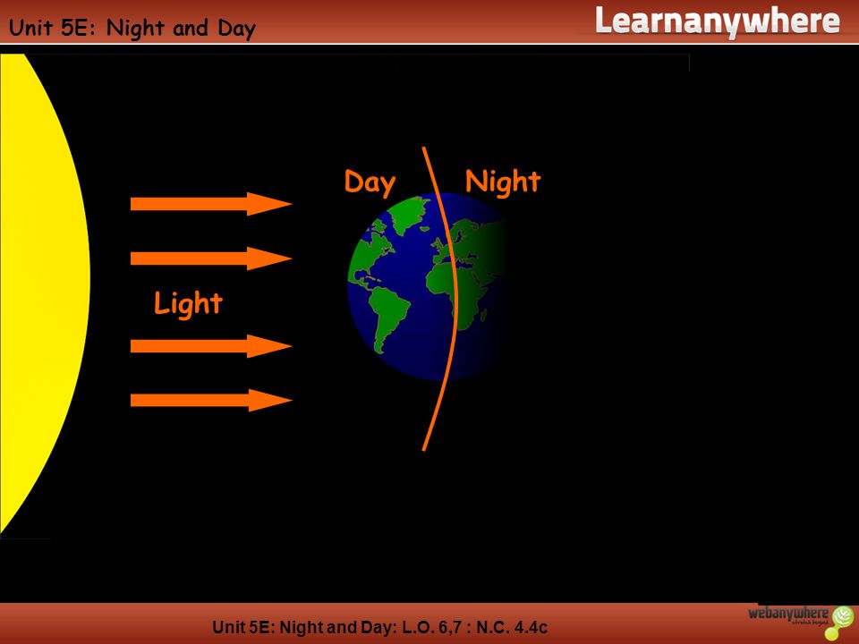 Unit 5E: Night and Day: L.O. 6,7 : N.C. 4.4c Unit 5E: Night and Day Light DayNight