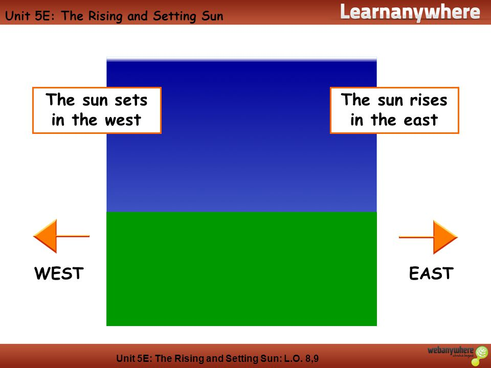 Unit 5E: The Rising and Setting Sun: L.O.