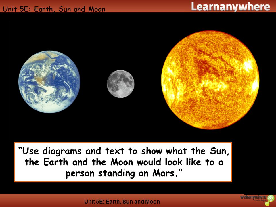 Use diagrams and text to show what the Sun, the Earth and the Moon would look like to a person standing on Mars.