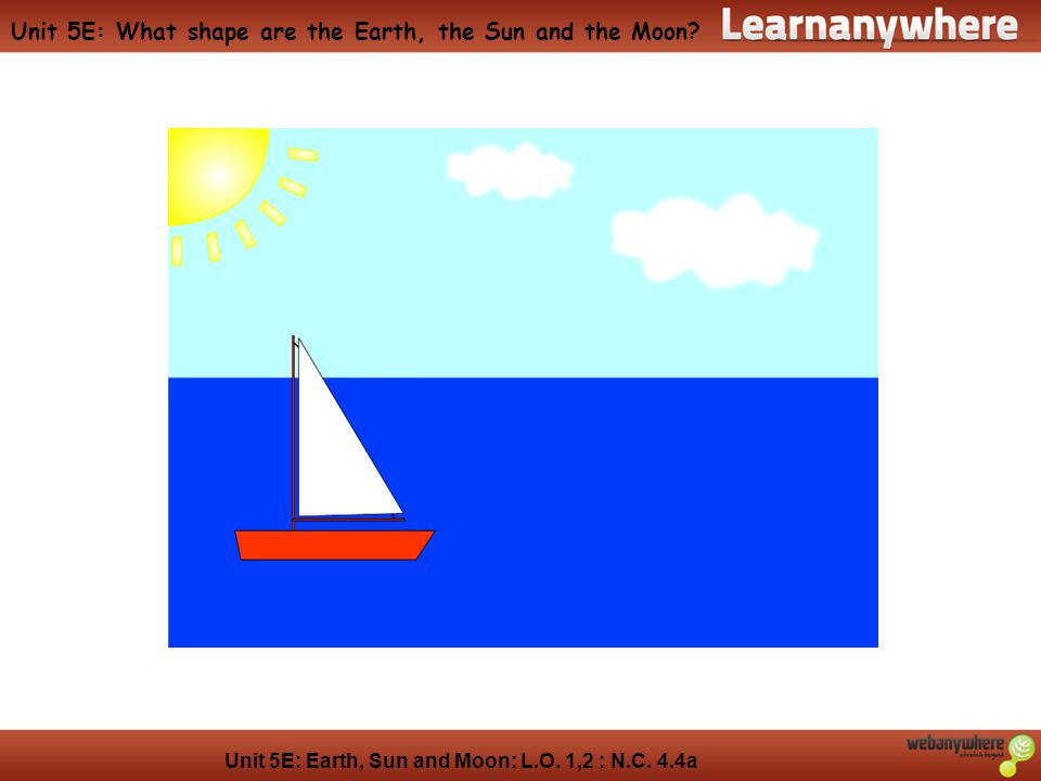 Unit 5E: Earth, Sun and Moon: L.O. 1,2 : N.C.