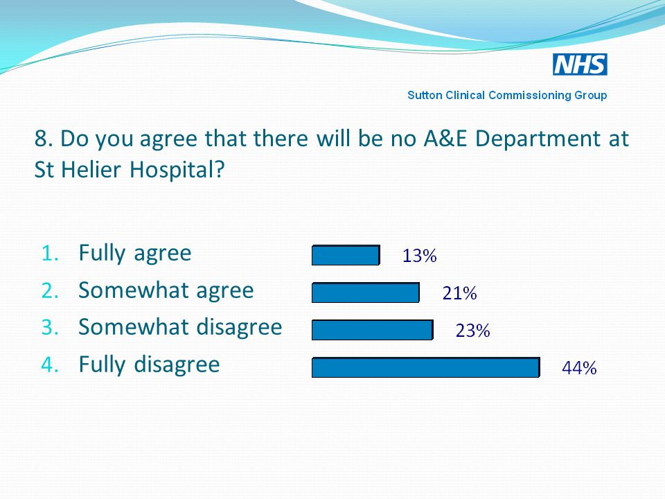 8.Do you agree that there will be no A&E Department at St Helier Hospital.