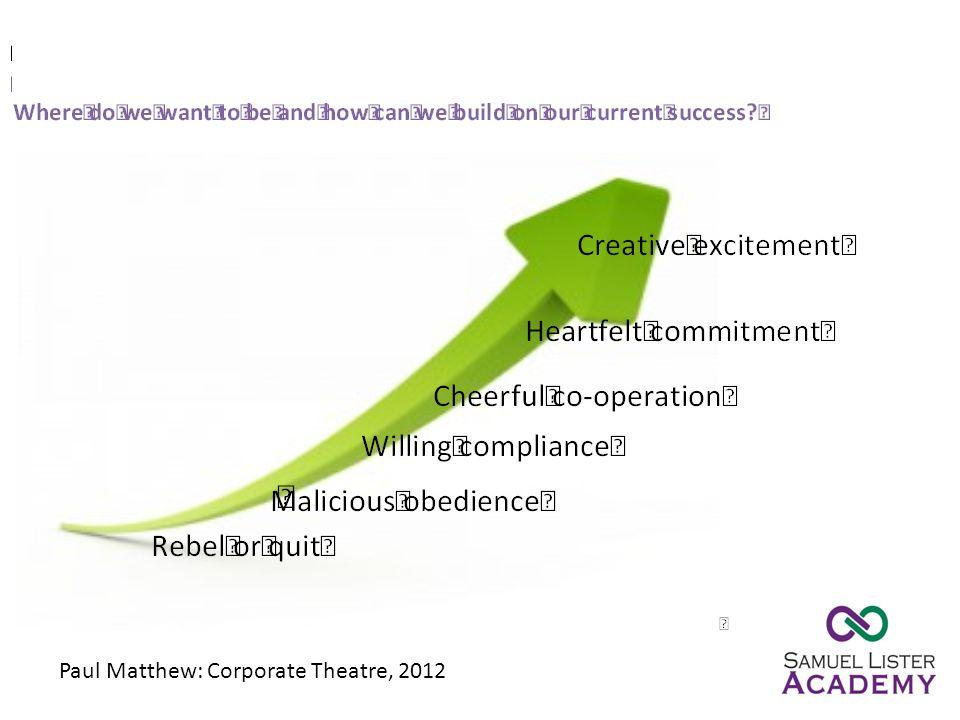 Paul Matthew: Corporate Theatre, 2012