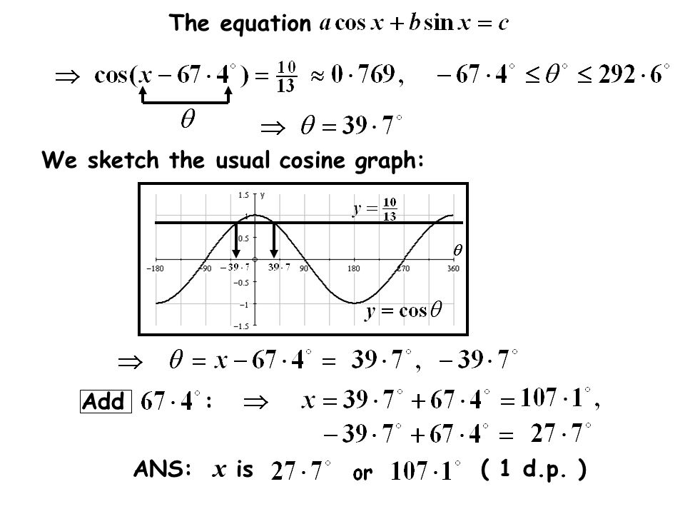 The equation We sketch the usual cosine graph: Add : ANS: x is ( 1 d.p. )