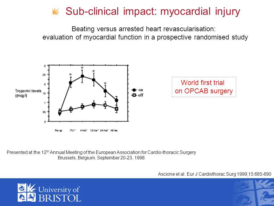 Sub-clinical impact: retinal and cerebral injury Retinal fluorescein angiography Ascione et al.
