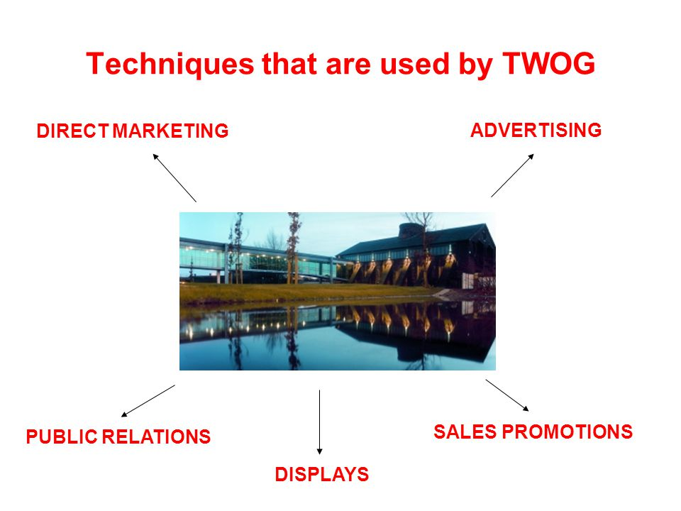 Techniques that are used by TWOG ADVERTISING DIRECT MARKETING PUBLIC RELATIONS DISPLAYS SALES PROMOTIONS