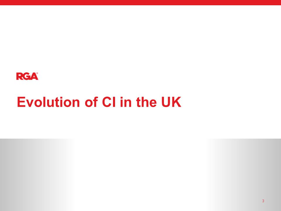 Evolution of CI in the UK 3
