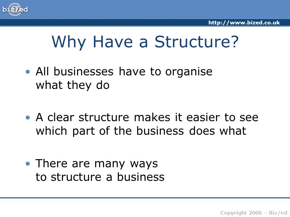 http://www.bized.co.uk Copyright 2006 – Biz/ed Why Have a Structure? All businesses have to organise what they do A clear structure makes it easier to