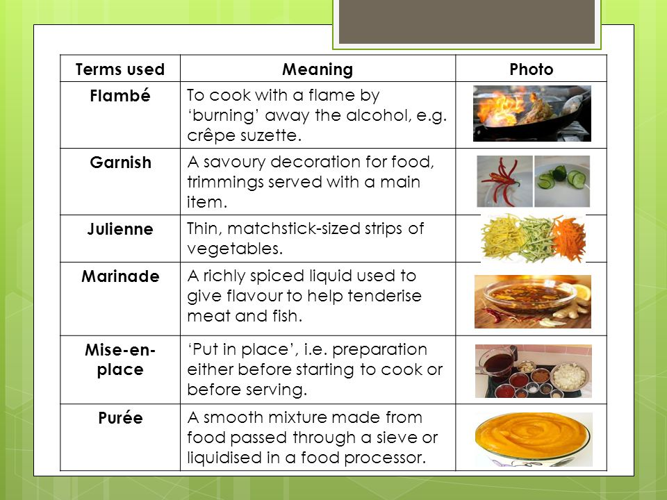 Terms usedMeaningPhoto Flambé To cook with a flame by 'burning' away the alcohol, e.g.