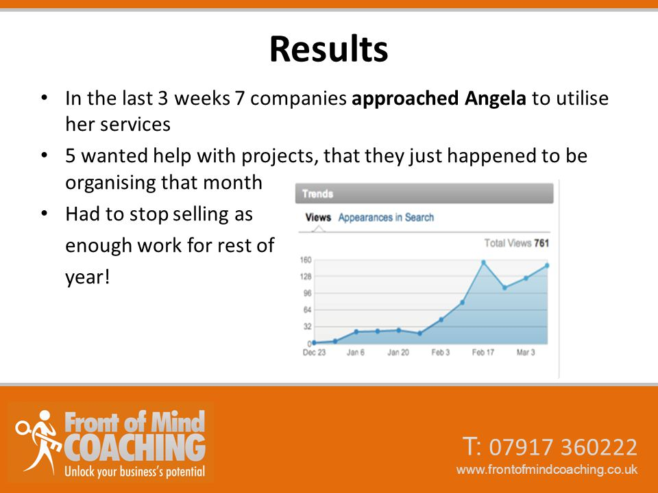 T: 07917 360222 www.frontofmindcoaching.co.uk Results In the last 3 weeks 7 companies approached Angela to utilise her services 5 wanted help with projects, that they just happened to be organising that month Had to stop selling as enough work for rest of year!