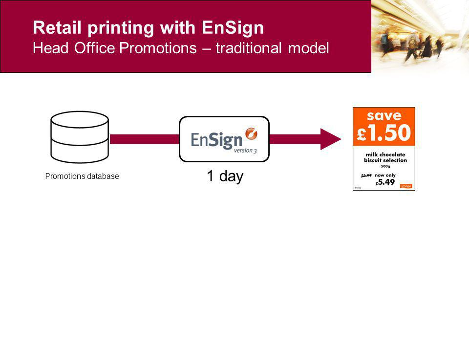 Retail printing with EnSign Head Office Promotions – traditional model Promotions database 1 day
