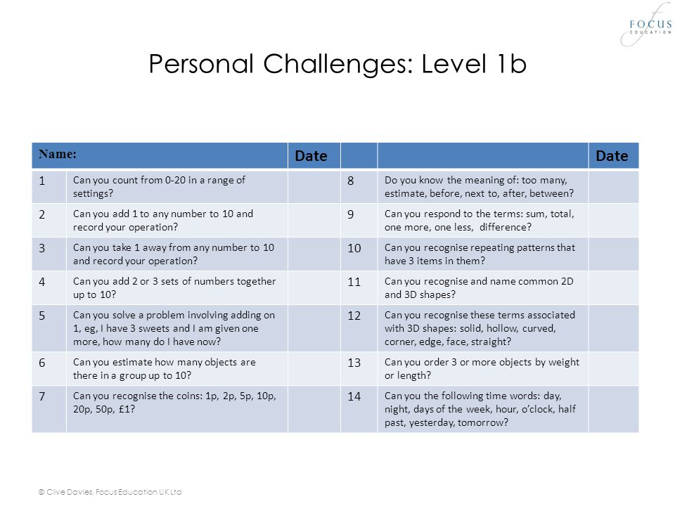 Personal Challenges: Level 1b Name: Date 1 Can you count from 0-20 in a range of settings.