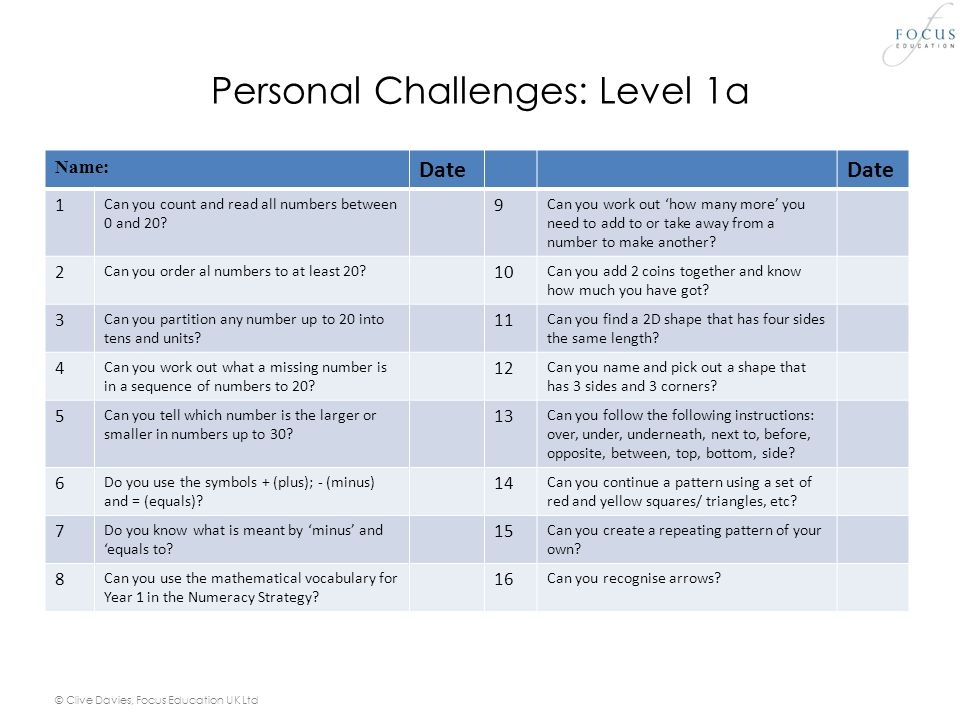 Personal Challenges: Level 2b Name: Date 1 Can you count, read, write and order numbers to 50.