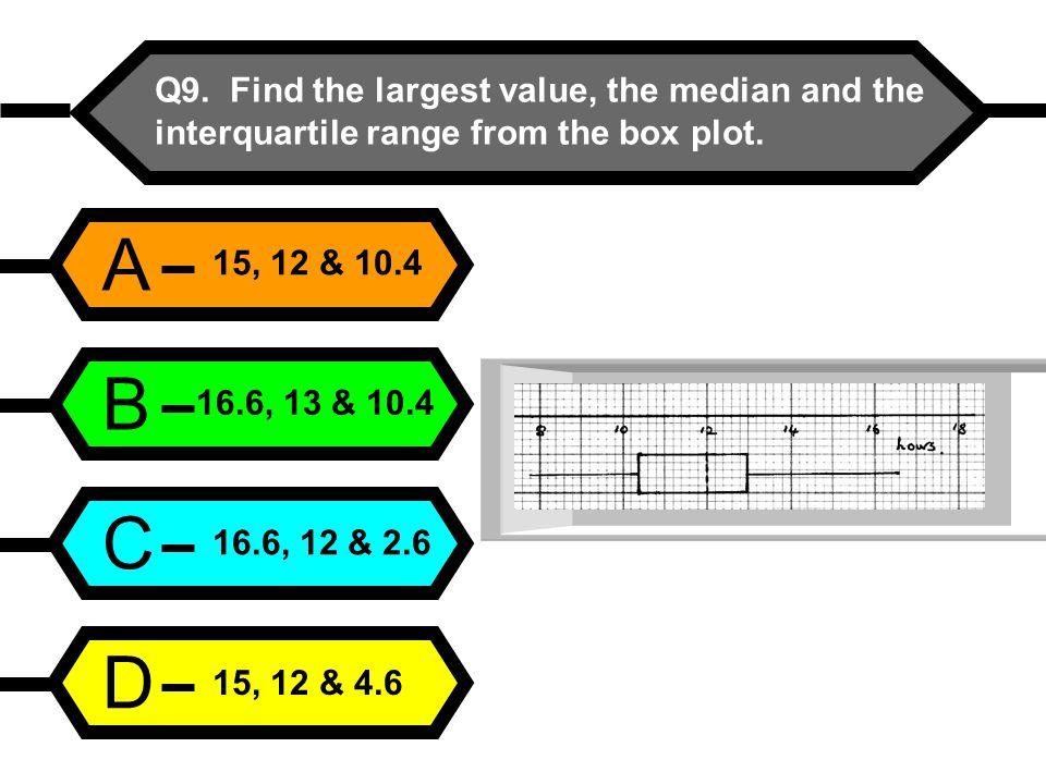 A B C D 15, 12 & 10.4 16.6, 13 & 10.4 16.6, 12 & 2.6 15, 12 & 4.6 Q9.