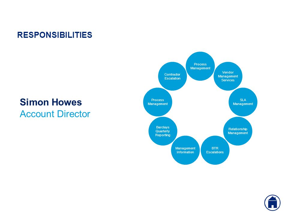 Simon Howes Account Director Process Management Vendor Management Services SLA Management Relationship Management BTR Escalations Management Information Barclays Quarterly Reporting Process Management Contractor Escalation RESPONSIBILITIES