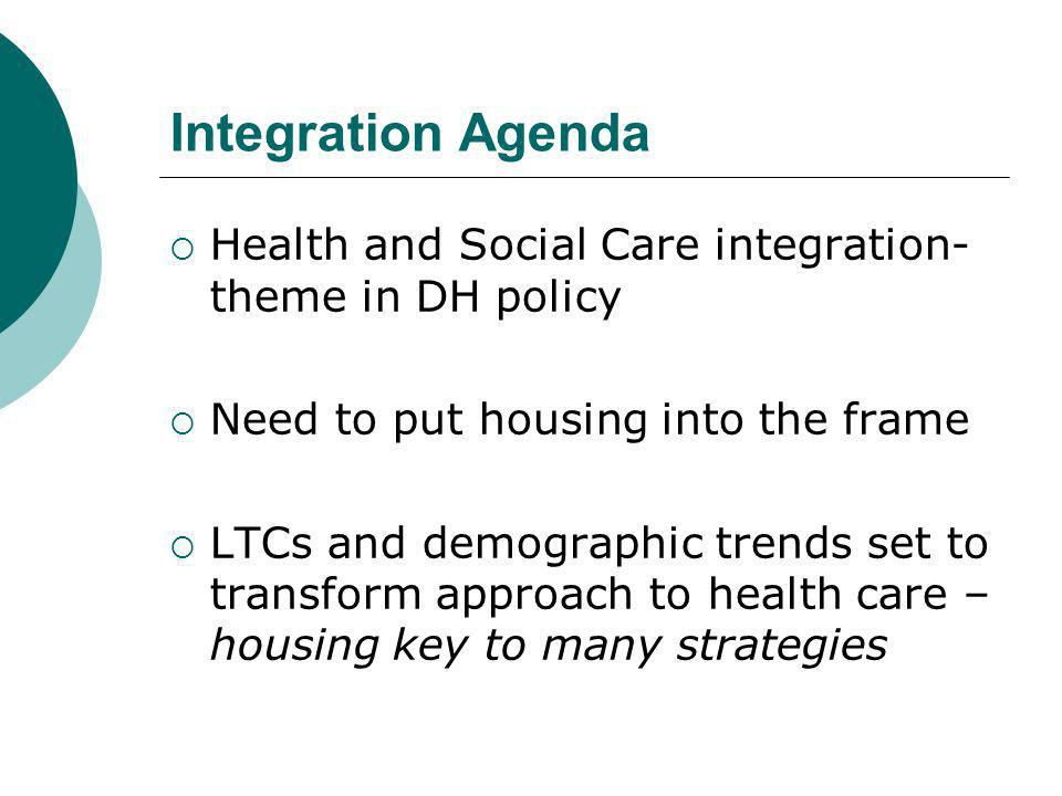 Integration Agenda  Health and Social Care integration- theme in DH policy  Need to put housing into the frame  LTCs and demographic trends set to transform approach to health care – housing key to many strategies