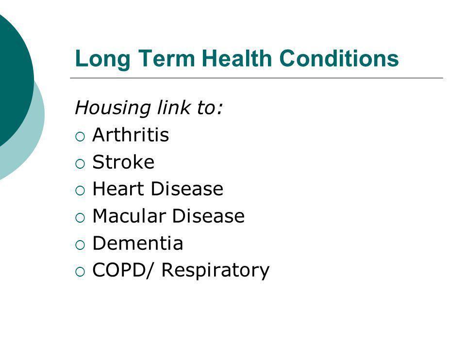 Long Term Health Conditions Housing link to:  Arthritis  Stroke  Heart Disease  Macular Disease  Dementia  COPD/ Respiratory