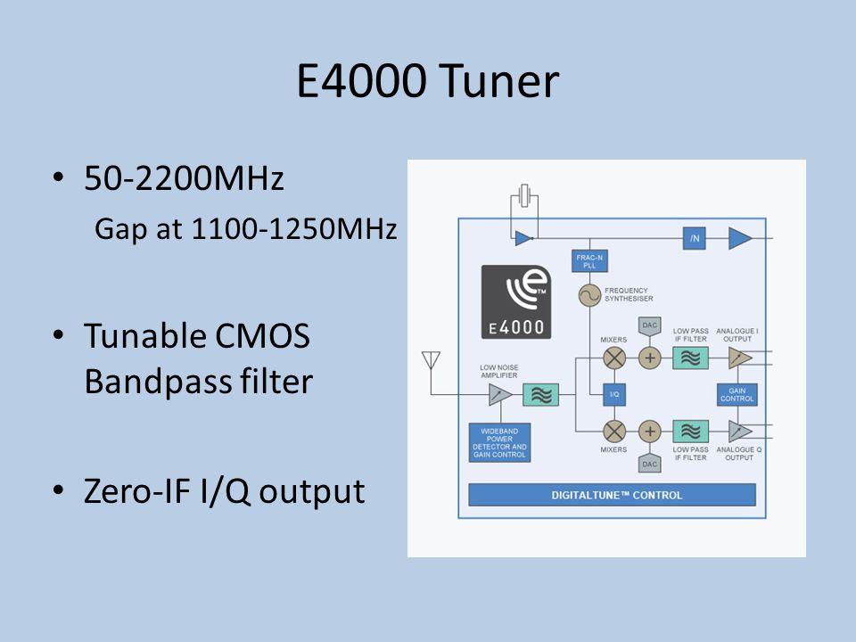E4000 Tuner 50-2200MHz Gap at 1100-1250MHz Tunable CMOS Bandpass filter Zero-IF I/Q output