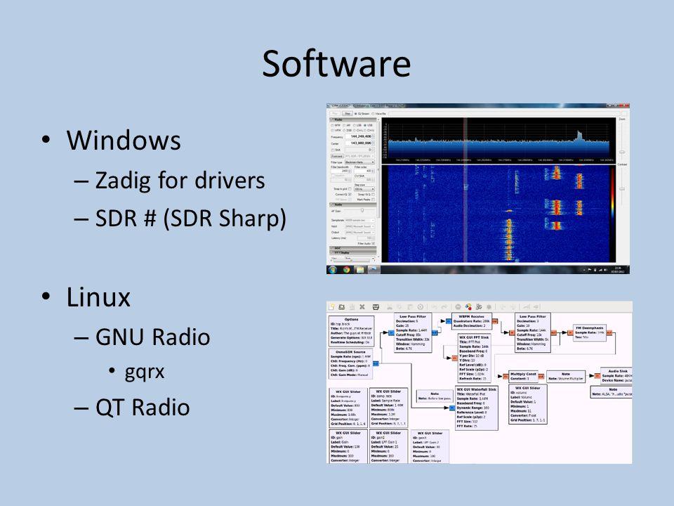 Software Windows – Zadig for drivers – SDR # (SDR Sharp) Linux – GNU Radio gqrx – QT Radio