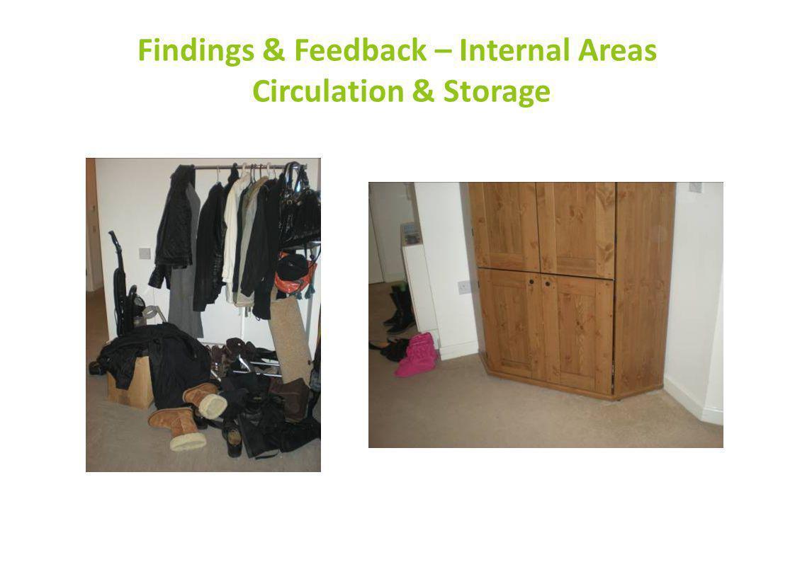 Findings & Feedback – Internal Areas Circulation & Storage