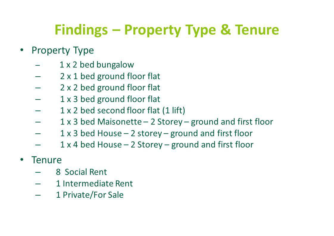 Findings – Property Type & Tenure Property Type – 1 x 2 bed bungalow – 2 x 1 bed ground floor flat – 2 x 2 bed ground floor flat – 1 x 3 bed ground floor flat – 1 x 2 bed second floor flat (1 lift) – 1 x 3 bed Maisonette – 2 Storey – ground and first floor – 1 x 3 bed House – 2 storey – ground and first floor – 1 x 4 bed House – 2 Storey – ground and first floor Tenure – 8 Social Rent – 1 Intermediate Rent – 1 Private/For Sale