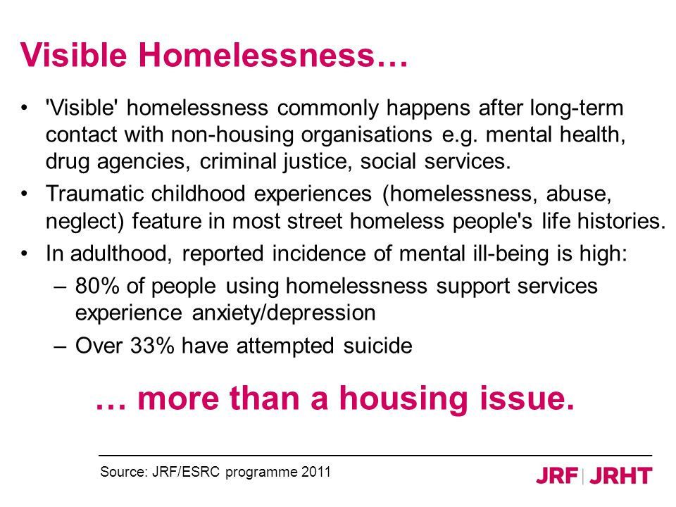Visible Homelessness… Visible homelessness commonly happens after long-term contact with non-housing organisations e.g.