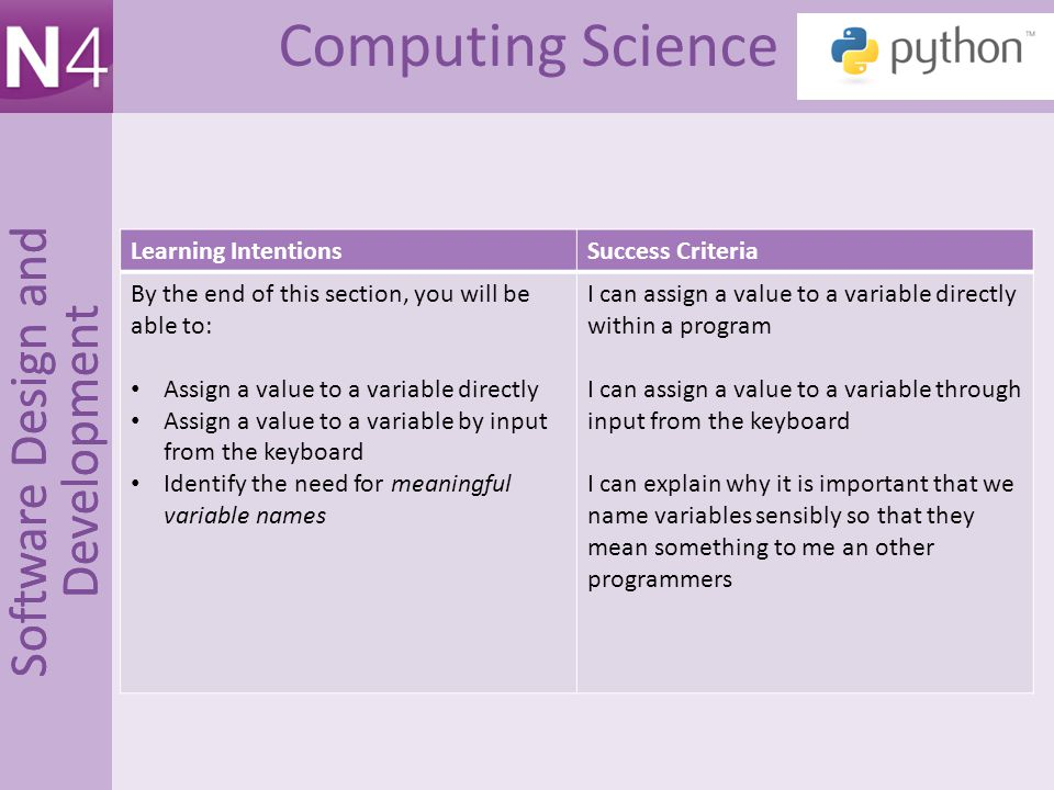 Computing Science Software Design and Development Learning IntentionsSuccess Criteria By the end of this section, you will be able to: Assign a value to a variable directly Assign a value to a variable by input from the keyboard Identify the need for meaningful variable names I can assign a value to a variable directly within a program I can assign a value to a variable through input from the keyboard I can explain why it is important that we name variables sensibly so that they mean something to me an other programmers