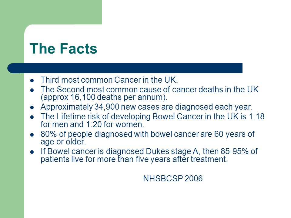The Facts Third most common Cancer in the UK. The Second most common cause of cancer deaths in the UK (approx 16,100 deaths per annum). Approximately