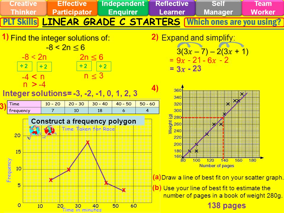 Expand and simplify: LINEAR GRADE C STARTERS Effective Participator Self Manager Independent Enquirer Creative Thinker Team Worker Reflective Learner Which ones are you using?PLT Skills 1) 2) 3) 4) -8 < 2n ÷ 2 n < -4 n > ÷ 2 n 3 Integer solutions= -3, -2, -1, 0, 1, 2, 3 = - 21 - 2 = - 23 Draw a line of best fit on your scatter graph.