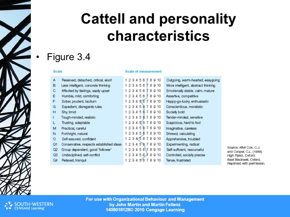 For use with Organizational Behaviour and Management by John Martin and Martin Fellenz 1408018128© 2010 Cengage Learning Cattell and personality chara