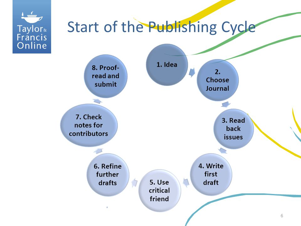 Audience and Type of Publication Is your audience your own university colleagues, Taiwan, Asia or truly international.