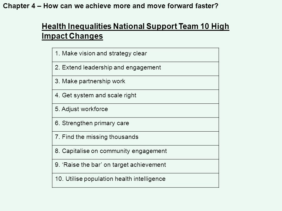 Chapter 4 – How can we achieve more and move forward faster? 1. Make vision and strategy clear 2. Extend leadership and engagement 3. Make partnership