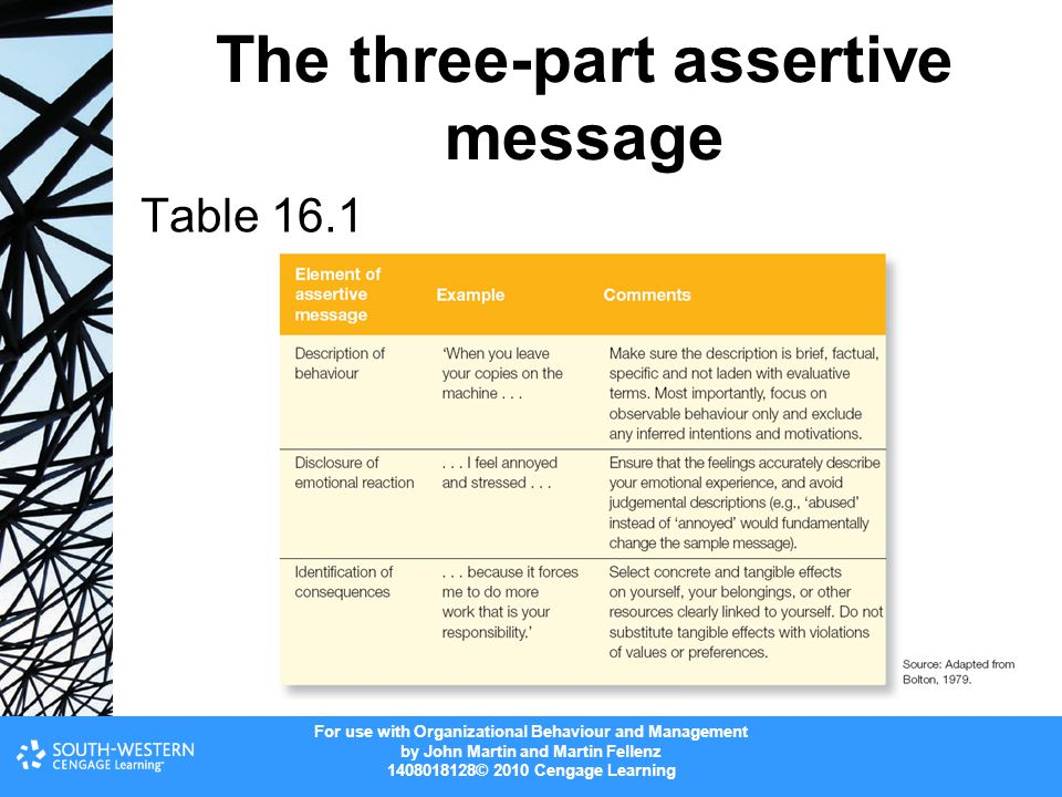 For use with Organizational Behaviour and Management by John Martin and Martin Fellenz 1408018128© 2010 Cengage Learning The three-part assertive message Table 16.1