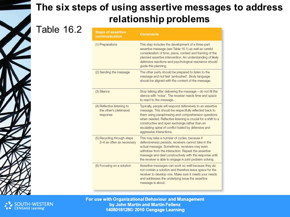 For use with Organizational Behaviour and Management by John Martin and Martin Fellenz 1408018128© 2010 Cengage Learning The six steps of using assertive messages to address relationship problems Table 16.2