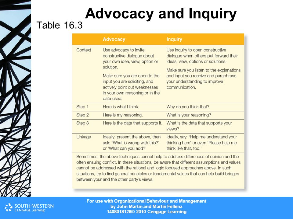 For use with Organizational Behaviour and Management by John Martin and Martin Fellenz 1408018128© 2010 Cengage Learning Advocacy and Inquiry Table 16.3