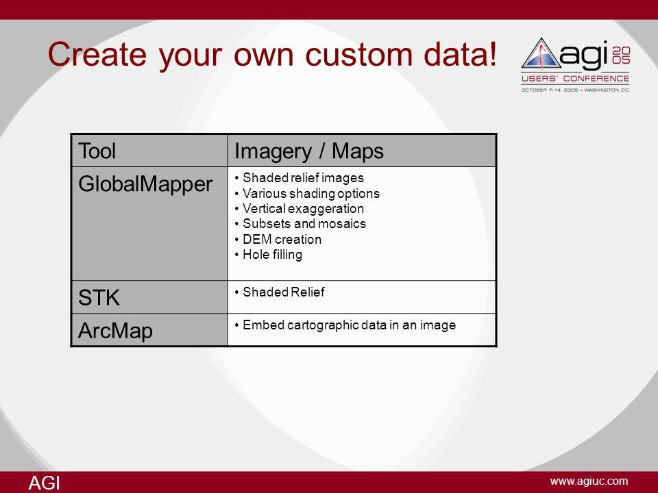 AGI www.agiuc.com Free Resources GIS Data Depot –http://data.geocomm.com NASA Landsat Geocover –https://zulu.ssc.nasa.gov/mrsid NGA Raster ROAM –http://www.nga.mil USGS Seamless Data Distribution System –http://seamless.usgs.gov Map Mart –http://www.mapmart.com