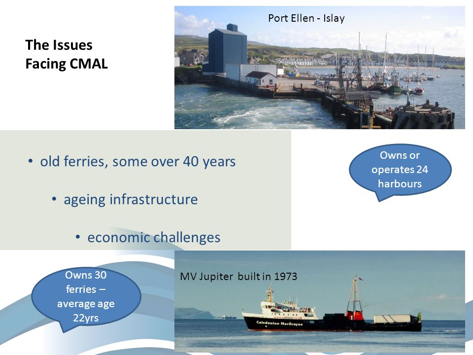 old ferries, some over 40 years ageing infrastructure economic challenges MV Jupiter built in 1973 Port Ellen - Islay The Issues Facing CMAL Owns or operates 24 harbours Owns 30 ferries – average age 22yrs