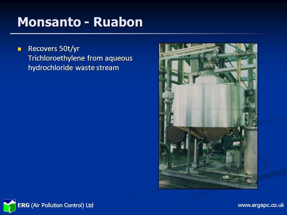 ERG (Air Pollution Control) Ltd www.ergapc.co.uk Monsanto - Ruabon Recovers 50t/yr Trichloroethylene from aqueous hydrochloride waste stream Recovers 50t/yr Trichloroethylene from aqueous hydrochloride waste stream